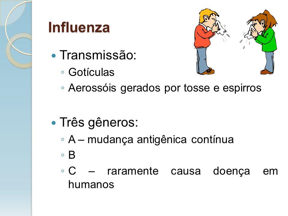 Transmissão: Gotículas Aerossóis gerados por tosse e espirros Três gêneros: A – mudança antigênica contínua B C – raramente causa doença em humanos In