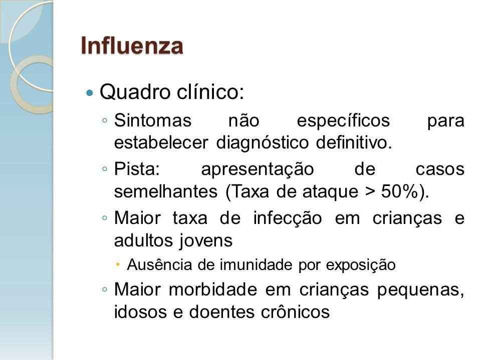 Quadro clínico: Sintomas não específicos para estabelecer diagnóstico definitivo. Pista: apresentação de casos semelhantes (Taxa de ataque > 50%). Mai