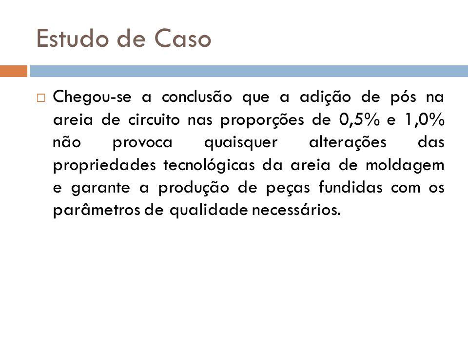 Chegou-se a conclusão que a adição de pós na areia de circuito nas proporções de 0,5% e 1,0% não provoca quaisquer alterações das propriedades tecnoló