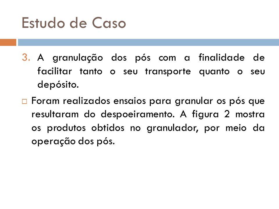 3.A granulação dos pós com a finalidade de facilitar tanto o seu transporte quanto o seu depósito. Foram realizados ensaios para granular os pós que r