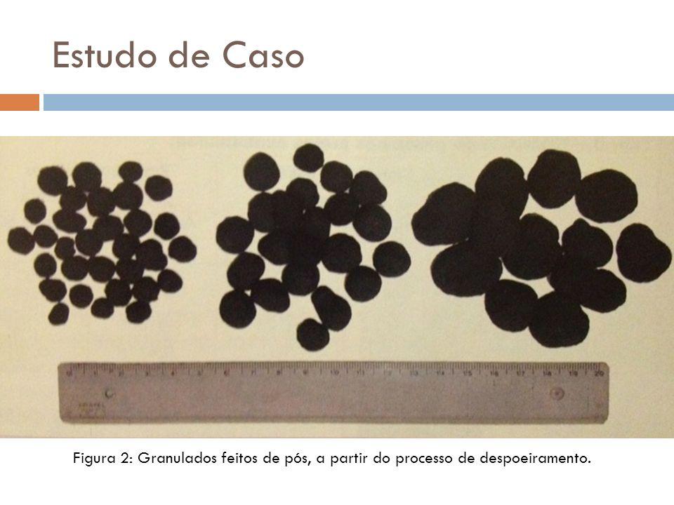 Figura 2: Granulados feitos de pós, a partir do processo de despoeiramento.
