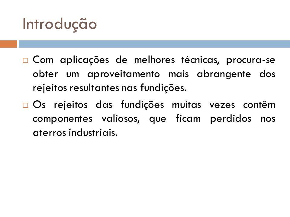 Estudo de Caso Foi realizado um estudo na fundição de ferro Bydgoszcz, na Polônia, para materiais de moldagem aglomerados com bentonita.