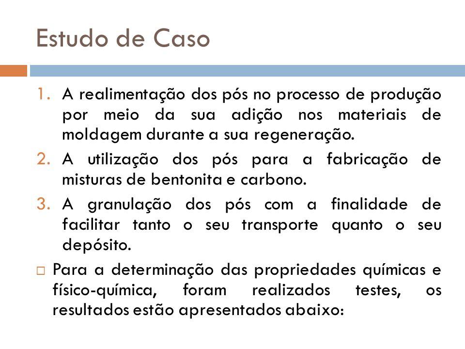 3.A granulação dos pós com a finalidade de facilitar tanto o seu transporte quanto o seu depósito.