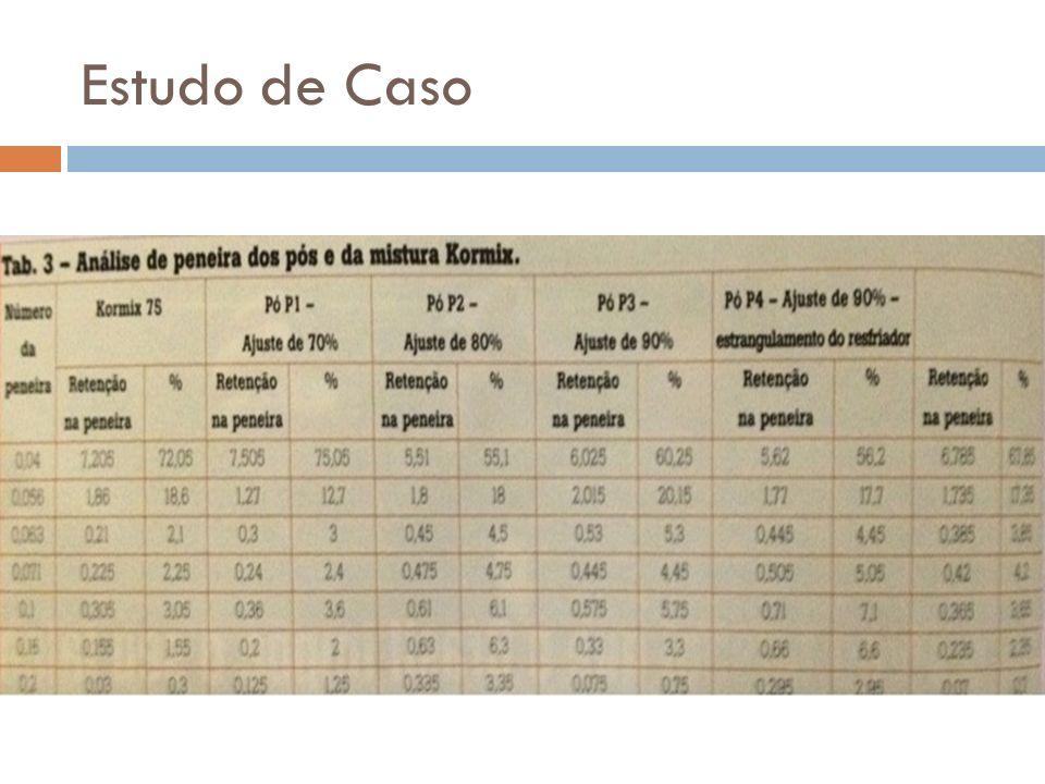 Revista FS Fundição e Serviços. Aranda Editora. Ano 20, N° 209. Maio 2010. Referência Bibliográfica