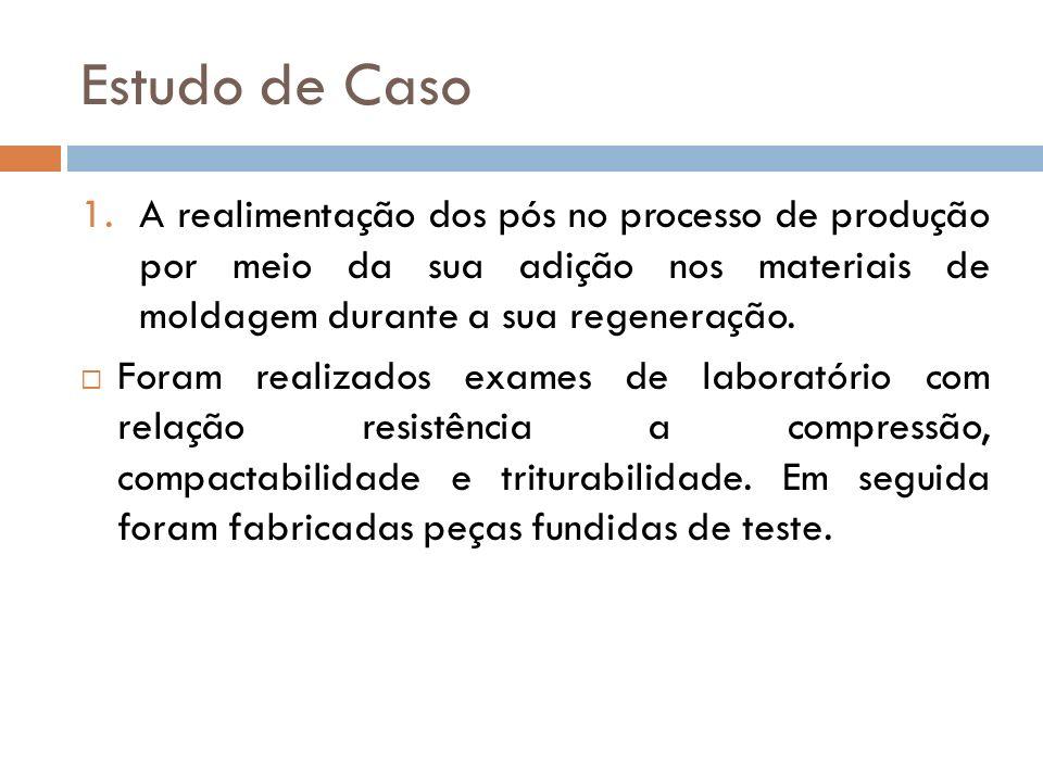 1.A realimentação dos pós no processo de produção por meio da sua adição nos materiais de moldagem durante a sua regeneração. Foram realizados exames