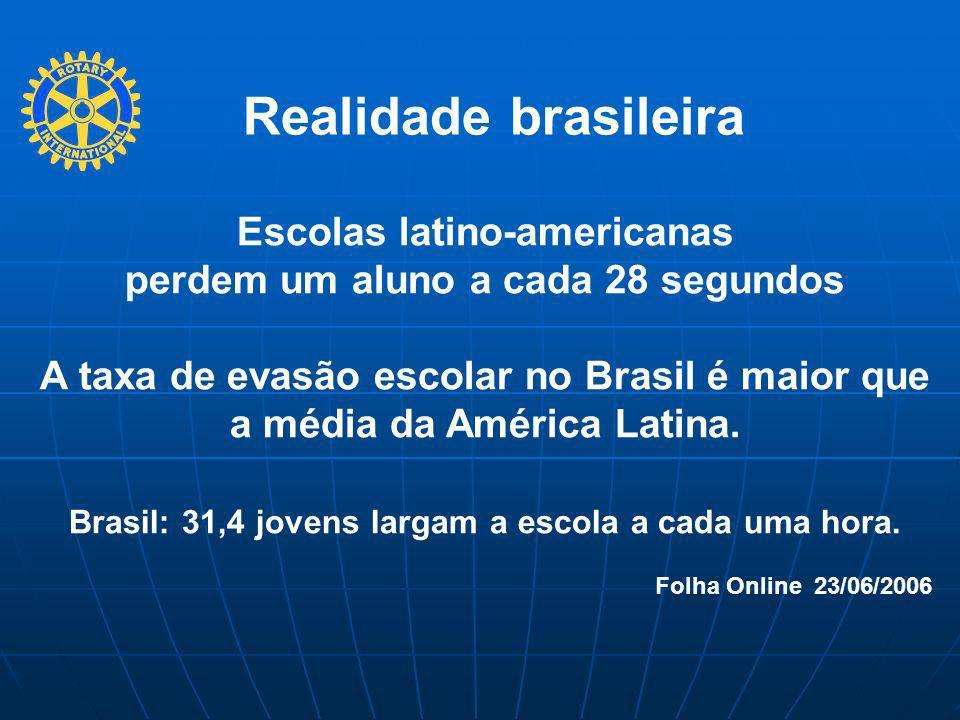 Escolas latino-americanas perdem um aluno a cada 28 segundos A taxa de evasão escolar no Brasil é maior que a média da América Latina. Brasil: 31,4 jo
