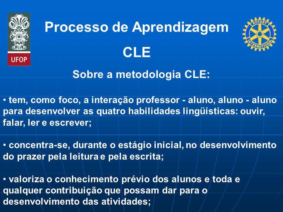 Processo de Aprendizagem CLE Sobre a metodologia CLE: tem, como foco, a interação professor - aluno, aluno - aluno para desenvolver as quatro habilida