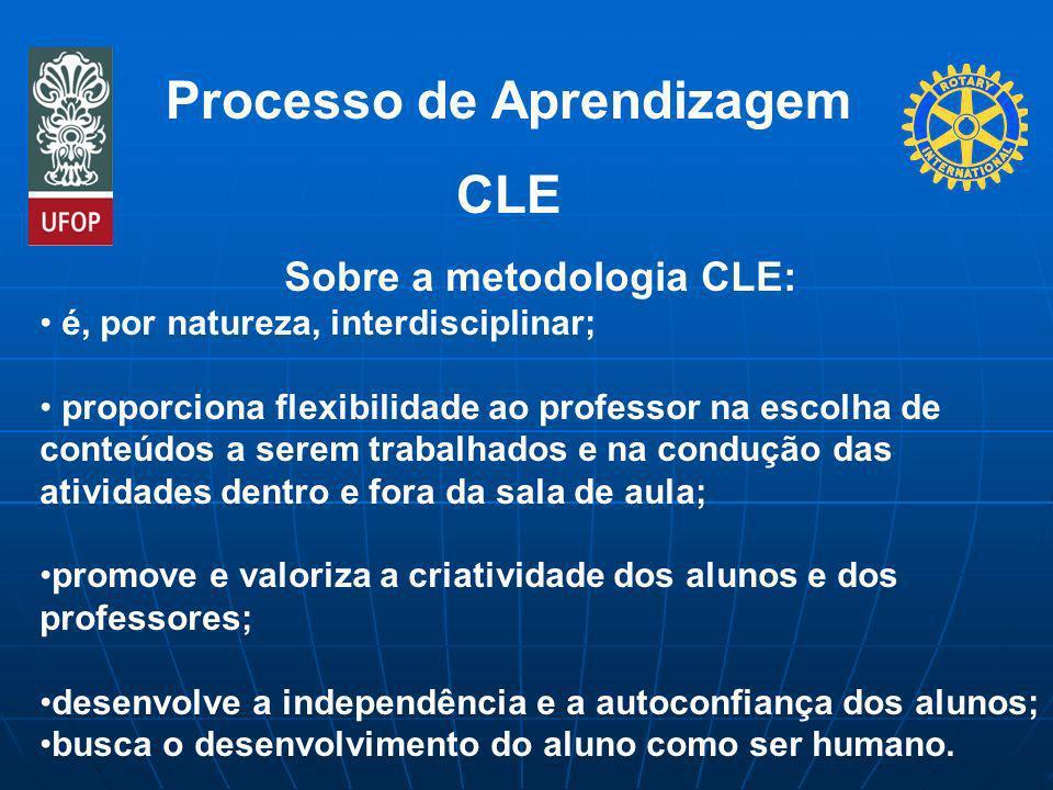 Processo de Aprendizagem CLE Sobre a metodologia CLE: é, por natureza, interdisciplinar; proporciona flexibilidade ao professor na escolha de conteúdo