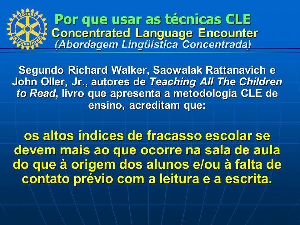 Por que usar as técnicas CLE Concentrated Language Encounter (Abordagem Lingüística Concentrada) Segundo Richard Walker, Saowalak Rattanavich e John O