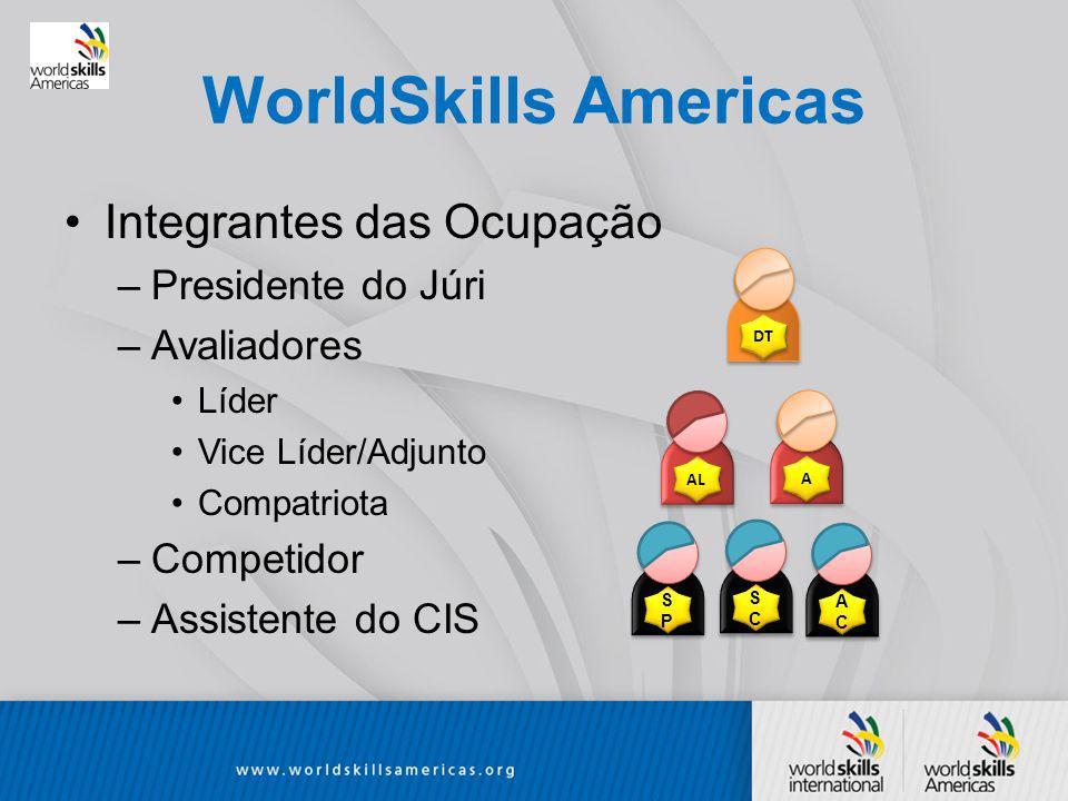WorldSkills Americas Integrantes das Ocupação –Presidente do Júri –Avaliadores Líder Vice Líder/Adjunto Compatriota –Competidor –Assistente do CIS AL A A DT SPSP SPSP SCSC SCSC ACAC ACAC