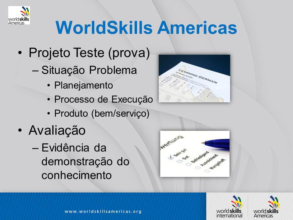 WorldSkills Americas Projeto Teste (prova) –Situação Problema Planejamento Processo de Execução Produto (bem/serviço) Avaliação –Evidência da demonstração do conhecimento