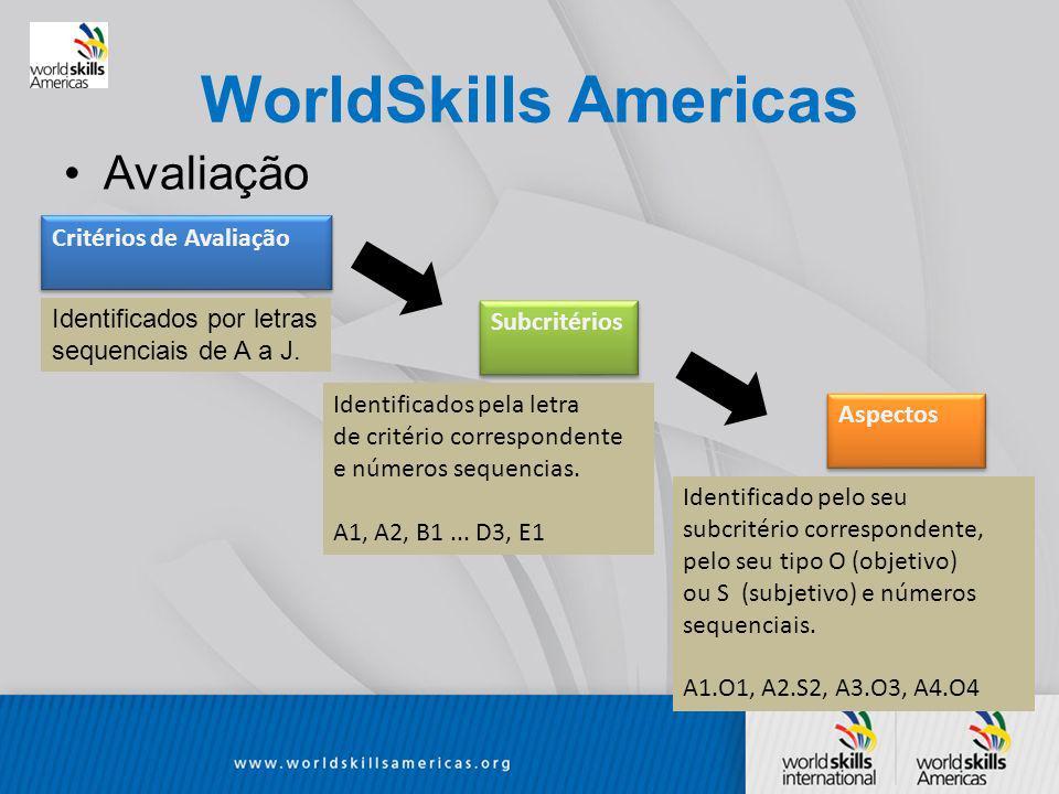 WorldSkills Americas Avaliação Critérios de Avaliação Subcritérios Aspectos Identificados por letras sequenciais de A a J.