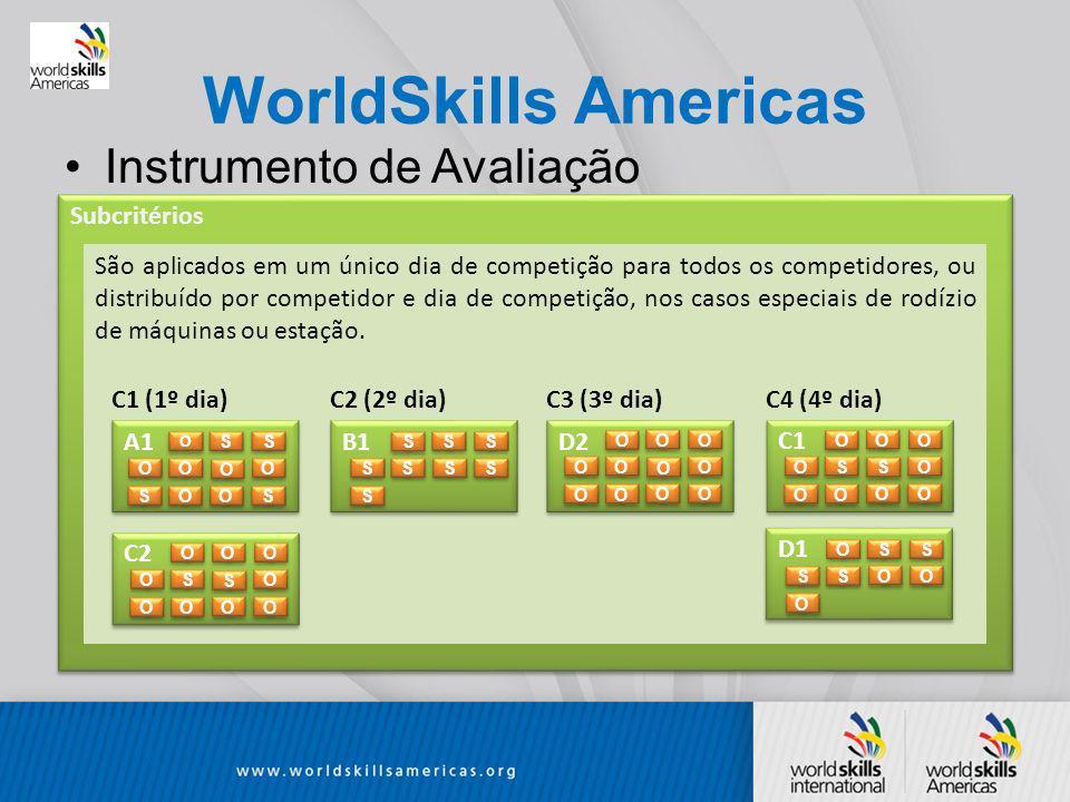 WorldSkills Americas Instrumento de Avaliação Subcritérios São aplicados em um único dia de competição para todos os competidores, ou distribuído por competidor e dia de competição, nos casos especiais de rodízio de máquinas ou estação.