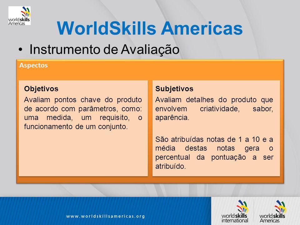 WorldSkills Americas Instrumento de Avaliação Aspectos Objetivos Avaliam pontos chave do produto de acordo com parâmetros, como: uma medida, um requisito, o funcionamento de um conjunto.