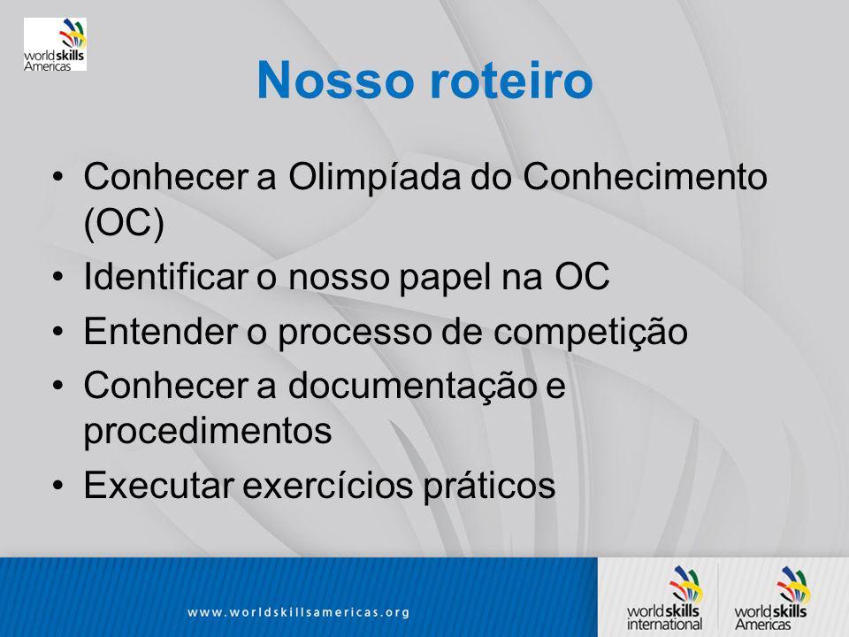 Nosso roteiro Conhecer a Olimpíada do Conhecimento (OC) Identificar o nosso papel na OC Entender o processo de competição Conhecer a documentação e procedimentos Executar exercícios práticos