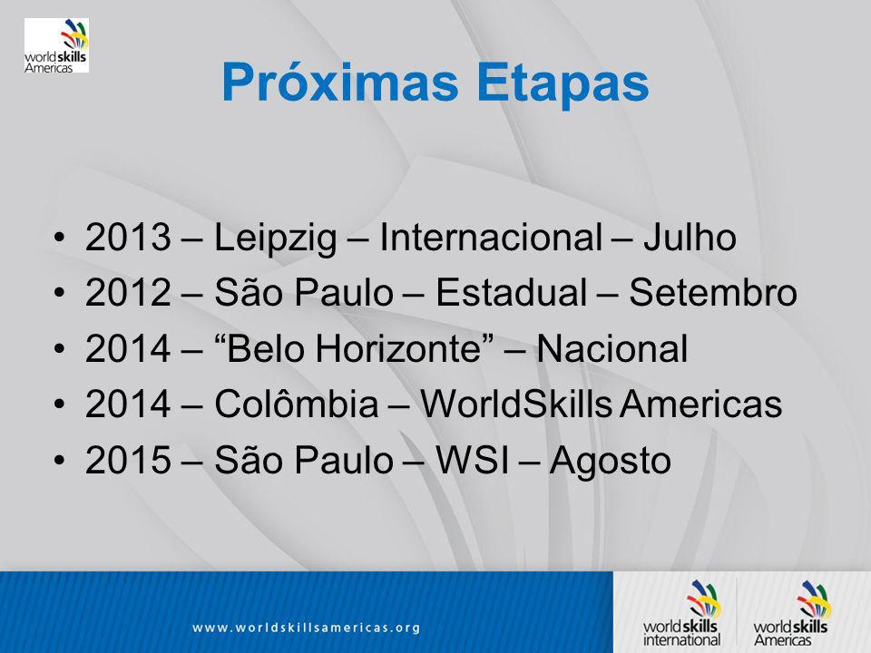 Próximas Etapas 2013 – Leipzig – Internacional – Julho 2012 – São Paulo – Estadual – Setembro 2014 – Belo Horizonte – Nacional 2014 – Colômbia – WorldSkills Americas 2015 – São Paulo – WSI – Agosto