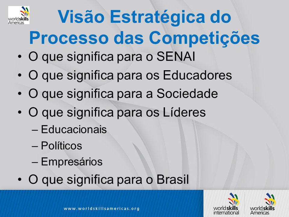 Visão Estratégica do Processo das Competições O que significa para o SENAI O que significa para os Educadores O que significa para a Sociedade O que significa para os Líderes –Educacionais –Políticos –Empresários O que significa para o Brasil