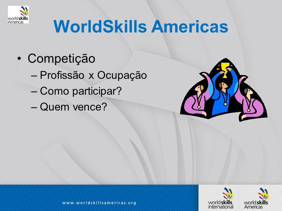 WorldSkills Americas Competição –Profissão x Ocupação –Como participar? –Quem vence?