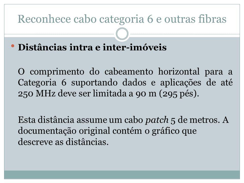 Reconhece cabo categoria 6 e outras fibras Distâncias intra e inter-imóveis O comprimento do cabeamento horizontal para a Categoria 6 suportando dados