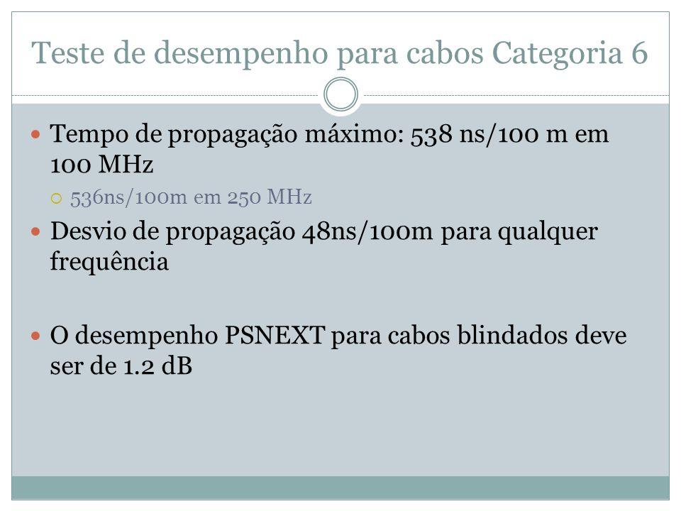 Tempo de propagação máximo: 538 ns/100 m em 100 MHz 536ns/100m em 250 MHz Desvio de propagação 48ns/100m para qualquer frequência O desempenho PSNEXT