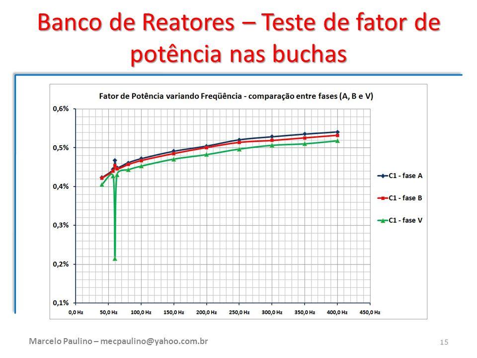 Banco de Reatores – Teste de fator de potência nas buchas Marcelo Paulino – mecpaulino@yahoo.com.br 15