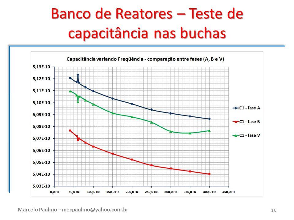 Banco de Reatores – Teste de capacitância nas buchas Marcelo Paulino – mecpaulino@yahoo.com.br 16