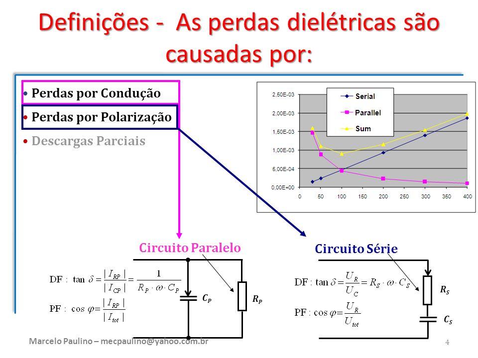 Perdas por Condução Perdas por Polarização Descargas Parciais Circuito Paralelo Circuito Série RPRP CPCP RSRS CSCS Definições - As perdas dielétricas