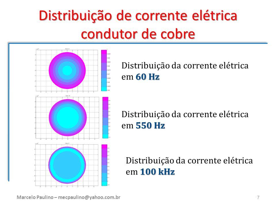 550 Hz Distribuição da corrente elétrica em 550 Hz 100 kHz Distribuição da corrente elétrica em 100 kHz Distribuição de corrente elétrica condutor de