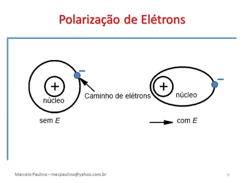Polarização de Elétrons Marcelo Paulino – mecpaulino@yahoo.com.br 8