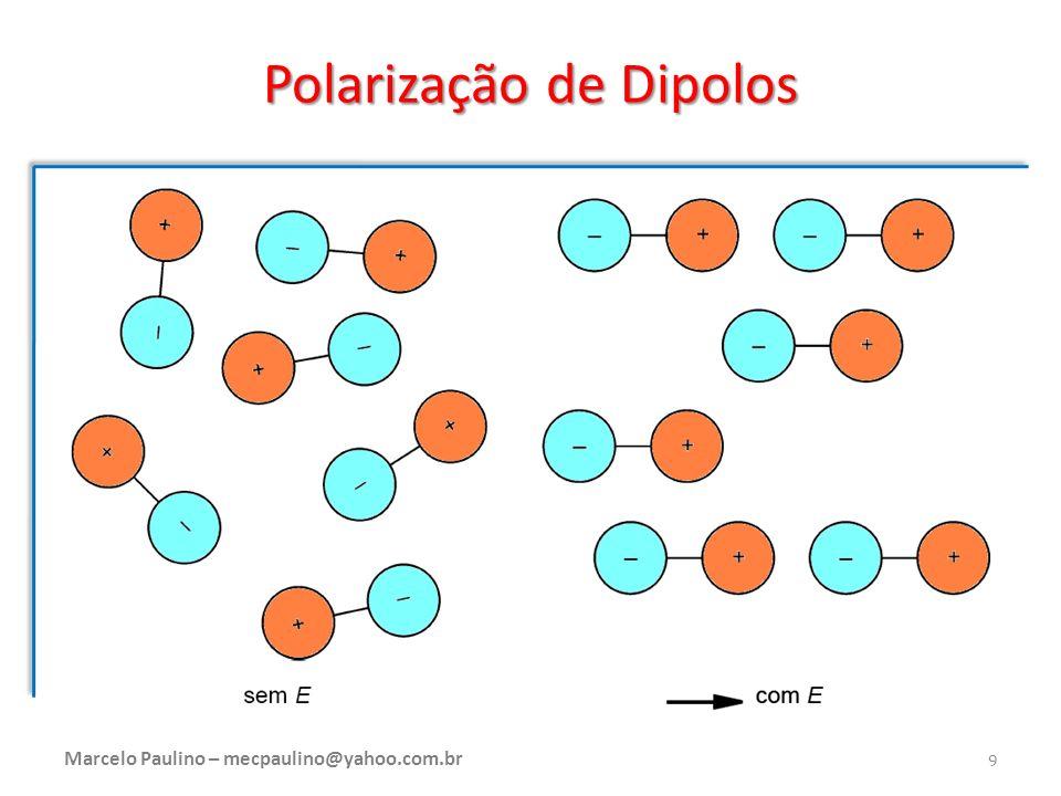Polarização de Dipolos Marcelo Paulino – mecpaulino@yahoo.com.br 9