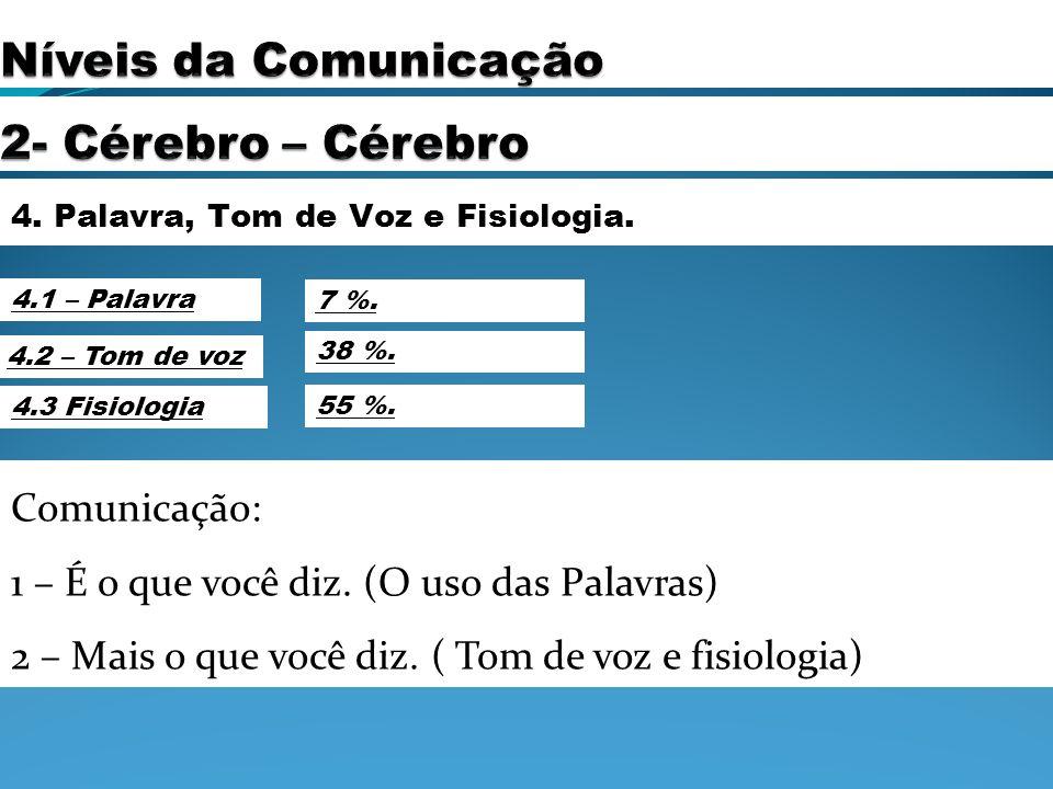 4. Palavra, Tom de Voz e Fisiologia. 4.1 – Palavra 7 %. 4.2 – Tom de voz 38 %. 4.3 Fisiologia 55 %. Comunicação: 1 – É o que você diz. (O uso das Pala