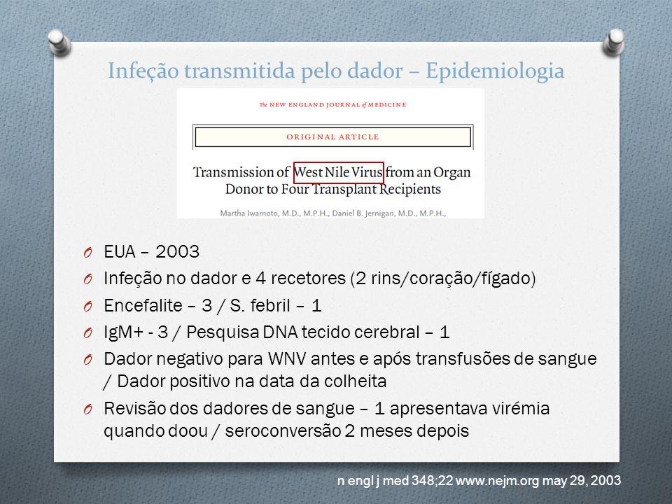n engl j med 348;22 www.nejm.org may 29, 2003 Infeção transmitida pelo dador – Epidemiologia O EUA – 2003 O Infeção no dador e 4 recetores (2 rins/cor