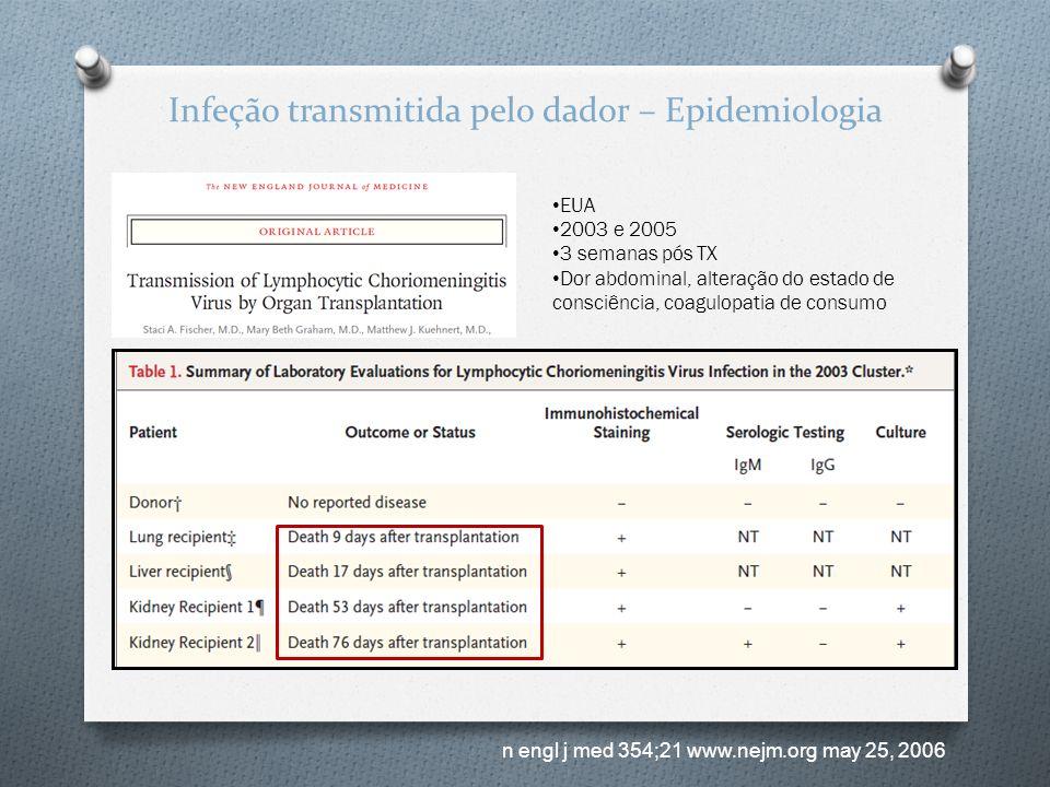 n engl j med 354;21 www.nejm.org may 25, 2006 Infeção transmitida pelo dador – Epidemiologia EUA 2003 e 2005 3 semanas pós TX Dor abdominal, alteração