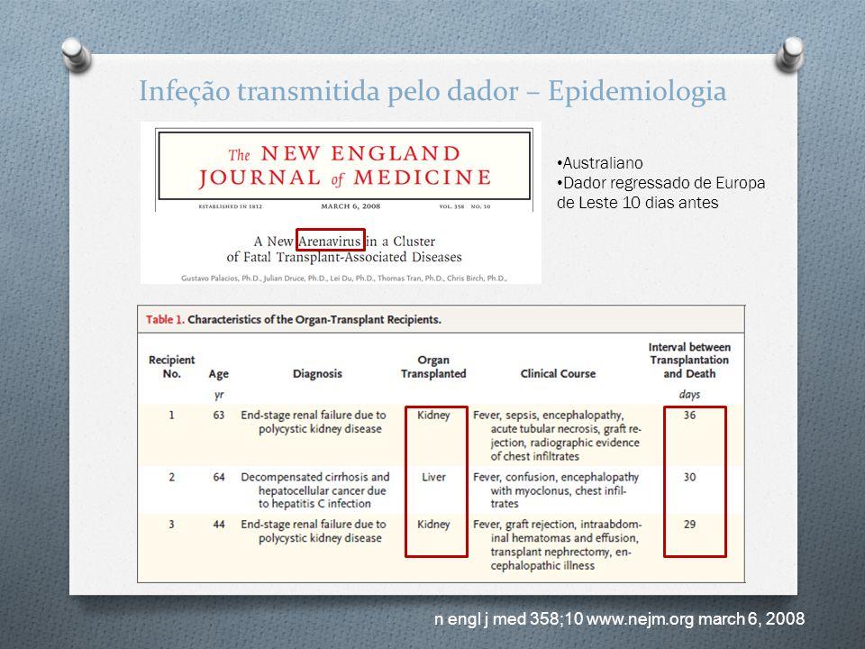 n engl j med 358;10 www.nejm.org march 6, 2008 Infeção transmitida pelo dador – Epidemiologia Australiano Dador regressado de Europa de Leste 10 dias