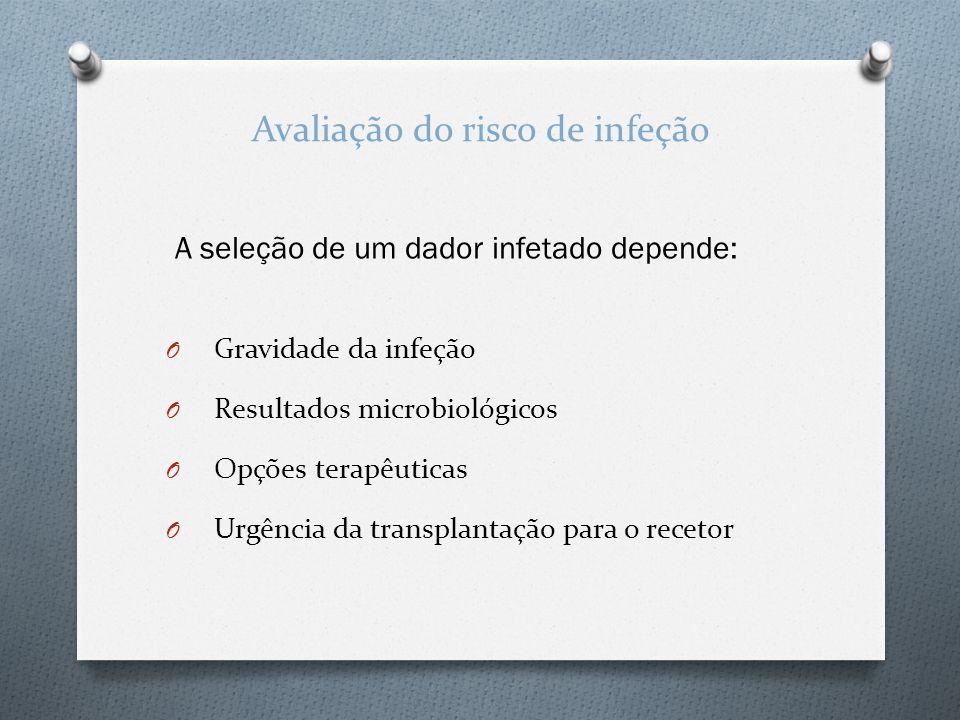 Avaliação do risco de infeção A seleção de um dador infetado depende: O Gravidade da infeção O Resultados microbiológicos O Opções terapêuticas O Urgê