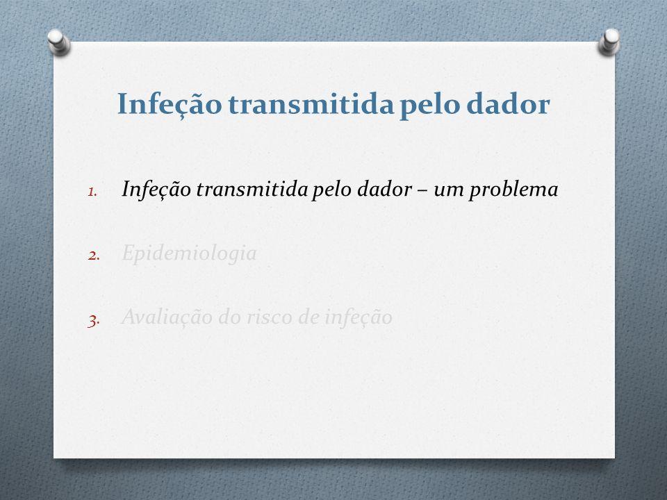 Avaliação do risco de infeção A correta avaliação do dador permite: O Exclusão do dador – probabilidade elevada de transmissão de infeção com elevado risco para o dador O Intervenção a nível do recetor: O Profilaxia universal O Monitorização O Terapêutica dirigida