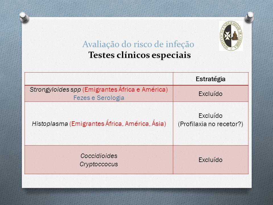 Avaliação do risco de infeção Testes clínicos especiais Estratégia Strongyloides spp (Emigrantes África e América) Fezes e Serologia Excluído Histopla