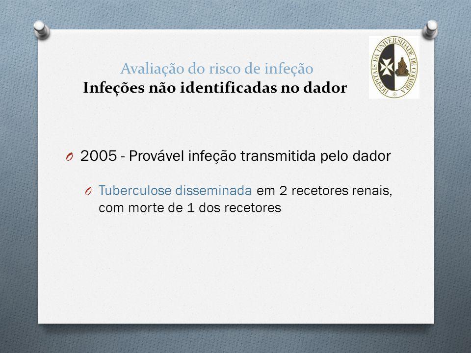 Avaliação do risco de infeção Infeções não identificadas no dador O 2005 - Provável infeção transmitida pelo dador O Tuberculose disseminada em 2 rece