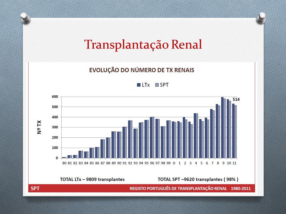Infeção transmitida pelo dador – Epidemiologia Suiça