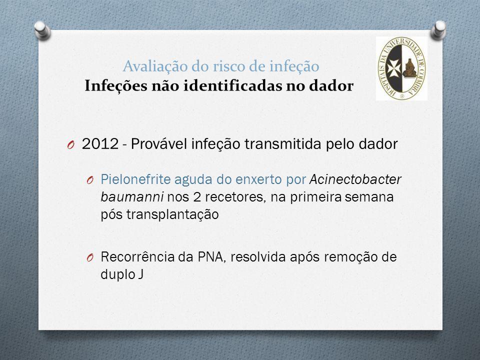 Avaliação do risco de infeção Infeções não identificadas no dador O 2012 - Provável infeção transmitida pelo dador O Pielonefrite aguda do enxerto por