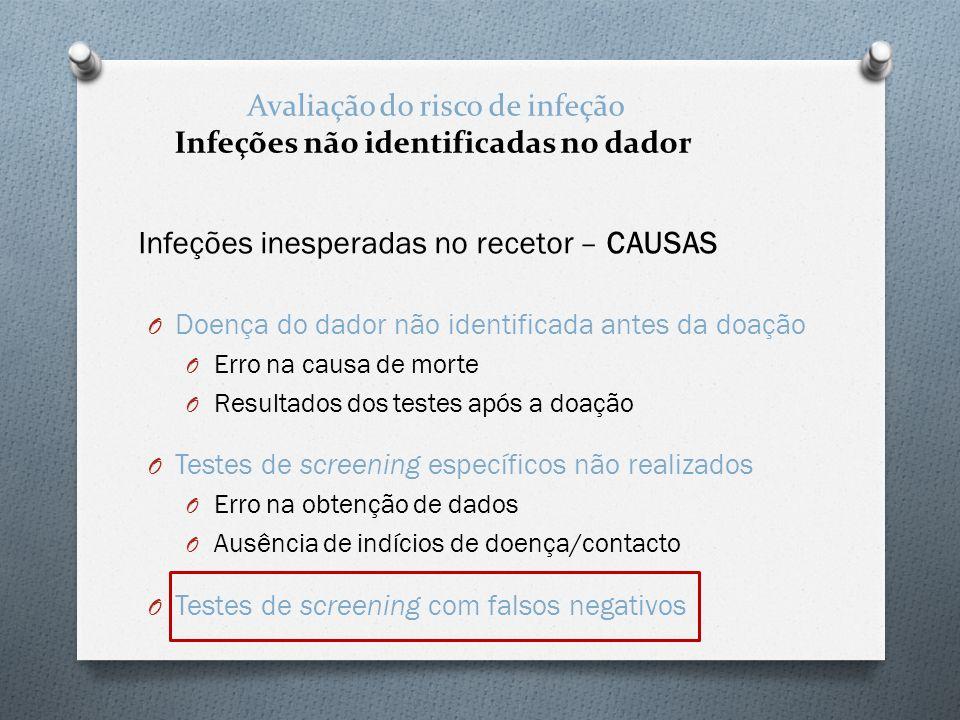 Avaliação do risco de infeção Infeções não identificadas no dador Infeções inesperadas no recetor – CAUSAS O Doença do dador não identificada antes da