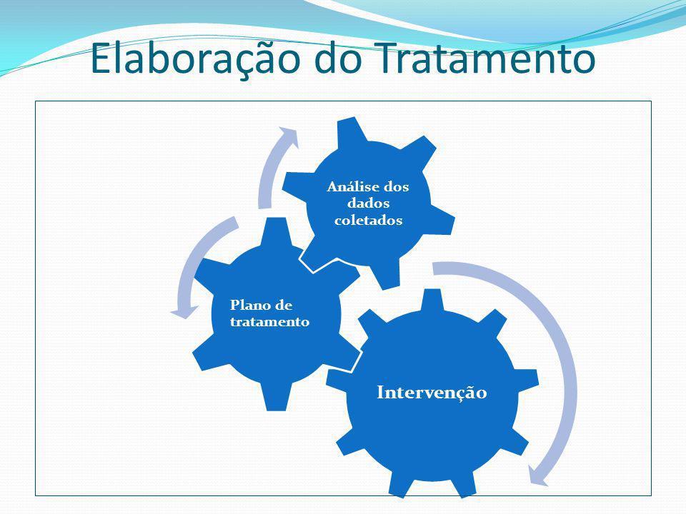 INSTRUMENTOS DE AVALIAÇÃO DO DESENVOLVIMENTO INFANTIL DE RECÉM-NASCIDOS PREMATUROS Silva NDSH et al.