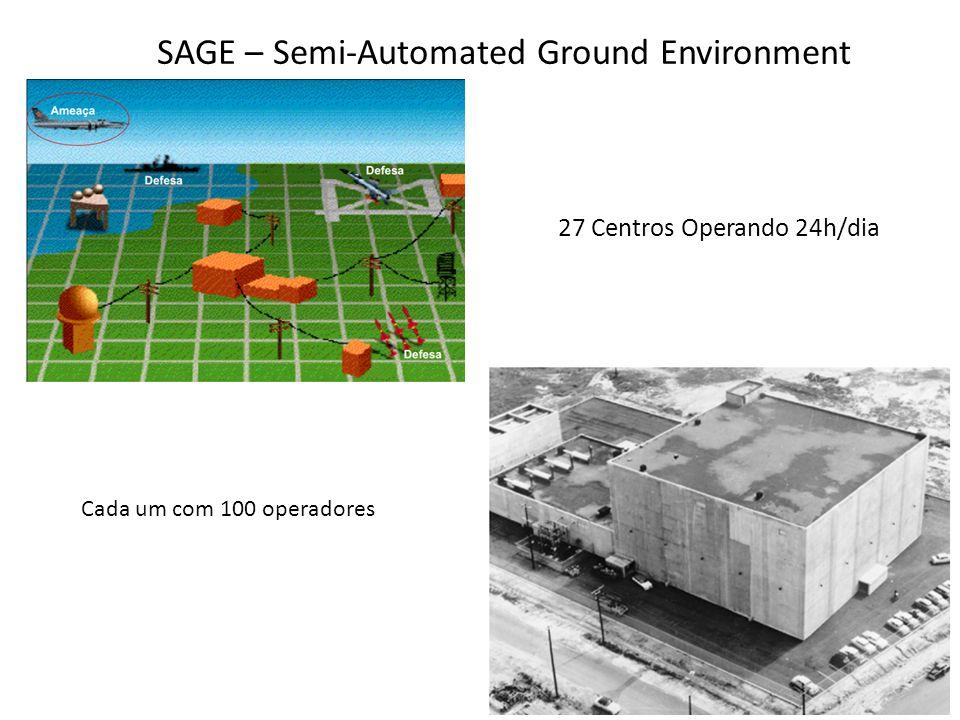 SAGE – Semi-Automated Ground Environment 27 Centros Operando 24h/dia Cada um com 100 operadores
