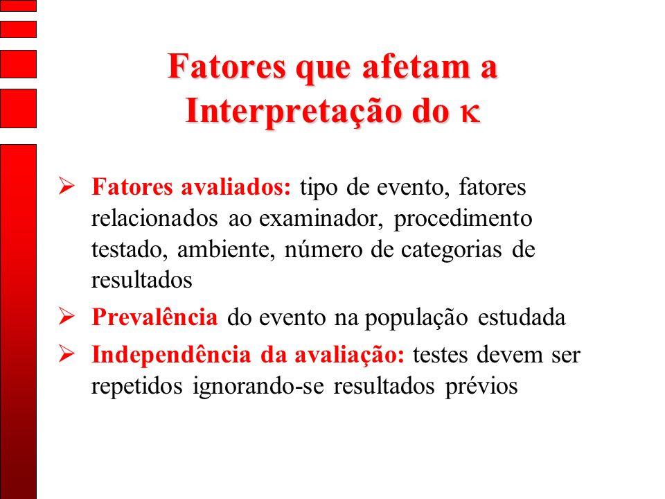 Fatores que afetam a Interpretação do Fatores que afetam a Interpretação do Fatores avaliados: tipo de evento, fatores relacionados ao examinador, pro