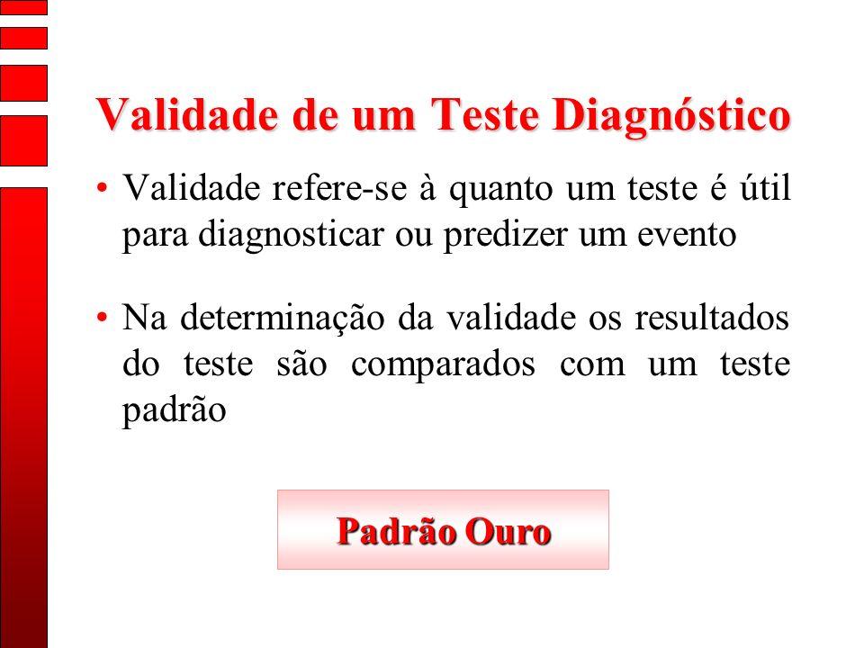 Padrão Ouro Validade de um Teste Diagnóstico Validade refere-se à quanto um teste é útil para diagnosticar ou predizer um evento Na determinação da va