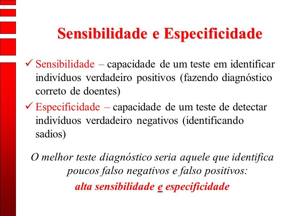 Sensibilidade e Especificidade Sensibilidade – capacidade de um teste em identificar indivíduos verdadeiro positivos (fazendo diagnóstico correto de d