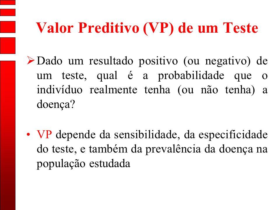 Valor Preditivo (VP) de um Teste Dado um resultado positivo (ou negativo) de um teste, qual é a probabilidade que o indivíduo realmente tenha (ou não