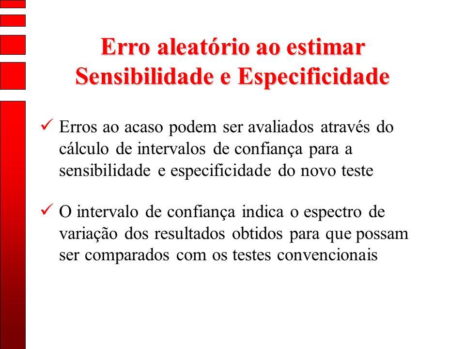 Erro aleatório ao estimar Sensibilidade e Especificidade Erros ao acaso podem ser avaliados através do cálculo de intervalos de confiança para a sensi