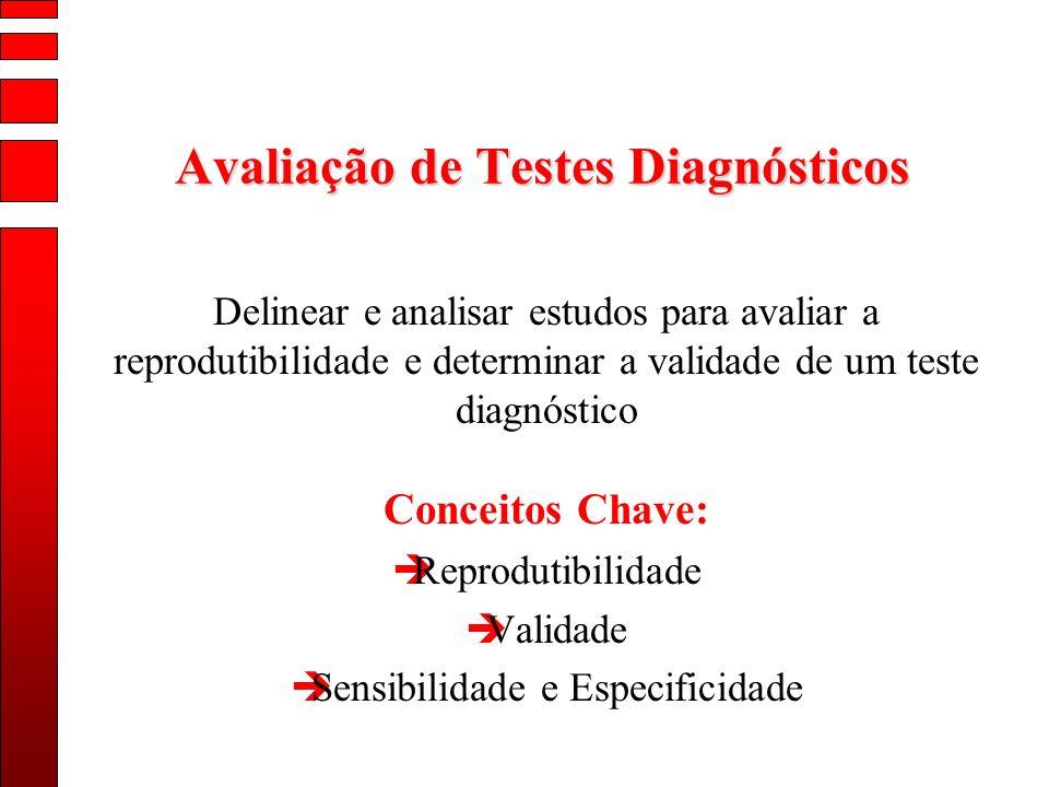Avaliação de Testes Diagnósticos Delinear e analisar estudos para avaliar a reprodutibilidade e determinar a validade de um teste diagnóstico Conceito
