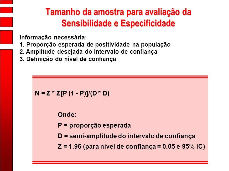 Tamanho da amostra para avaliação da Sensibilidade e Especificidade N = Z * Z[P (1 - P)]/(D * D) Onde: P = proporção esperada D = semi-amplitude do in